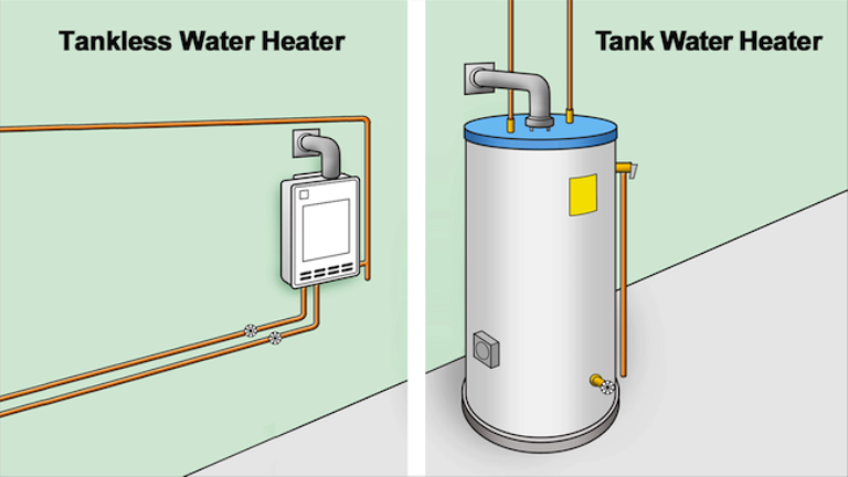 tankless-water-heater-vs-tank-water-heater
